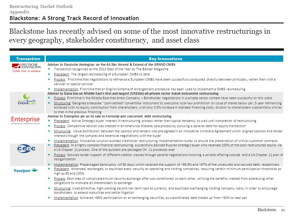 Blackstone.21 184 0 92 102 0 70 0 152 19599 206 202201 221 30 103 120 Restructuring Market Outlook Blackstone has recently advised on some of the most innovative restructurings in every geography, stakeholder constituency, and asset class Blackstone: A Strong Track Record of Innovation Appendix TransactionKey Innovations Adviser to Deutsche Annington on the €4.3bn Amend & Extend of the GRAND CMBS  Transaction recognised as the 2012 Deal of the Year by The Banker Magazine  Precedent: The largest rescheduling of a European CMBS to date  Process: First time that negotiations to refinance a European CMBS have been successfully conducted directly between principals, rather than with a servicer or special servicer  Implementation: First time that an English Scheme of Arrangement procedure has been used to implement a CMBS rescheduling Adviser to Dana Gas on Middle East's first and largest (US$1bn) all-private sector Sukuk instrument restructuring  Process: First time in the Middle East that direct Company – Bondholder negotiations in a private sector context have been successful on this scale  Structuring: Designed a bespoke cash-settled convertible instrument to overcome local law prohibition on issue of shares below par; 5 year refinancing achieved with no equity contribution from shareholders, with only 0.5% increase in blended financing costs; dilution to shareholders substantially similar to that in the previous financing Adviser to Enterprise plc on its sale to Ferrovial and concurrent debt restructuring  Precedent: Active Strategic buyer interest in restructuring process rather than typical tendency to wait until completion of restructuring  Process: Competitive tension was created in an otherwise bilateral sale process by pursuing a parallel debt-for-equity transaction  Structuring: Value distribution between the sponsor and lenders was pre-agreed in an innovative Umbrella Agreement which aligned sponsor and lender interests though the complex and extensive negotiations with the buyer  Implementation: Innovative solution avoided traditional restructuring implementation routes to ensure the preservation of critical customer contracts  Precedent: In a highly complex financial restructuring, successfully advised Russian strategic buyer who received 100% of the post restructured equity via a US Chapter 11 process.