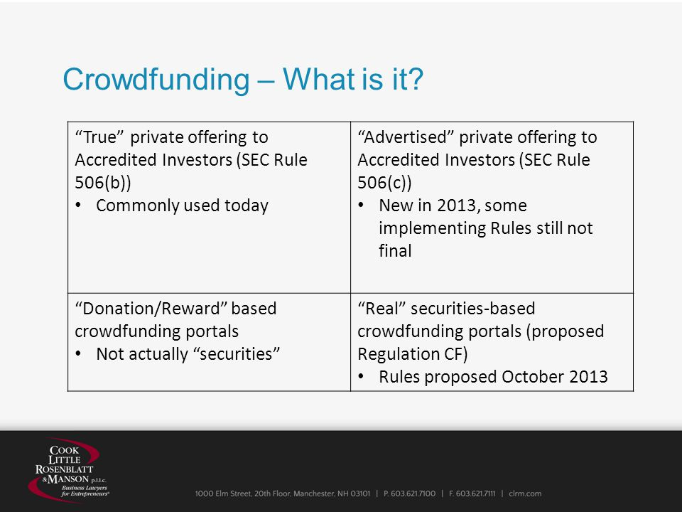 Crowdfunding – What is it.