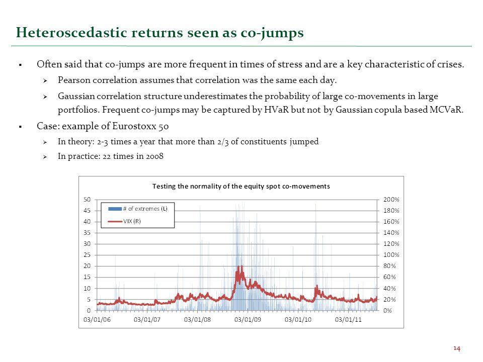 Heteroscedastic returns seen as co-jumps  Often said that co-jumps are more frequent in times of stress and are a key characteristic of crises.  Pea