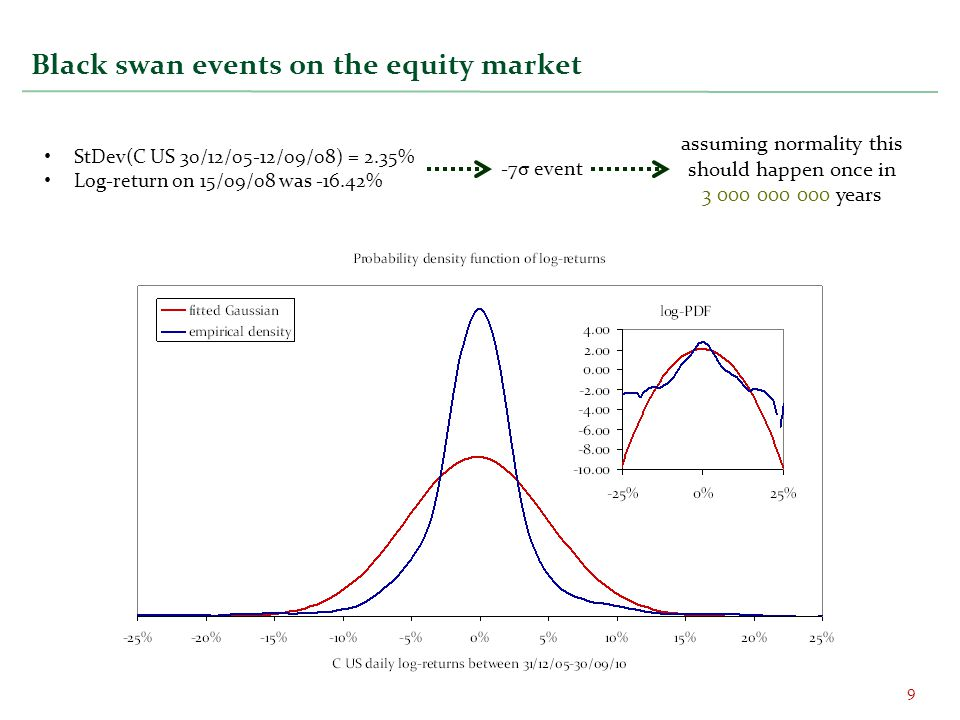 Accounting for risk premium 20