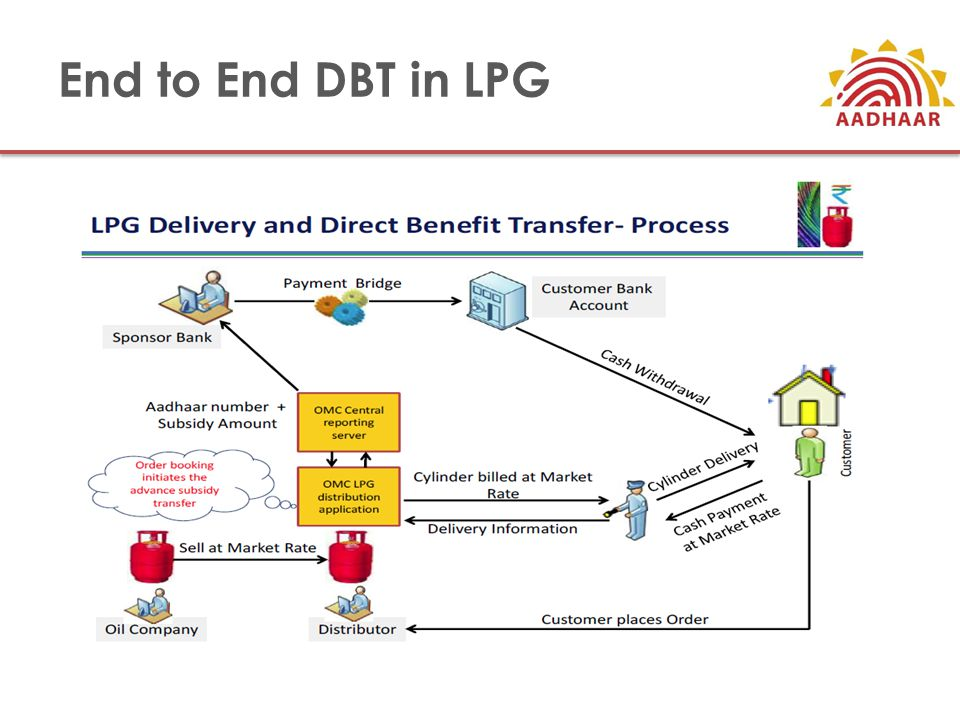 End to End DBT in LPG