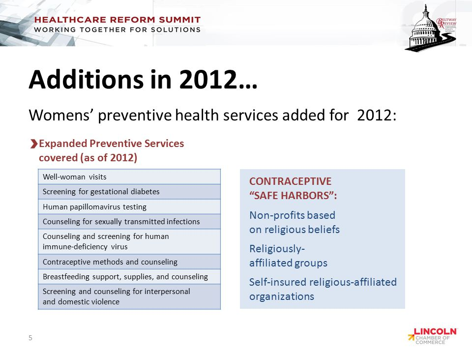Additions in 2012… Womens' preventive health services added for 2012: 5 CONTRACEPTIVE SAFE HARBORS : Non-profits based on religious beliefs Religiously- affiliated groups Self-insured religious-affiliated organizations Well-woman visits Screening for gestational diabetes Human papillomavirus testing Counseling for sexually transmitted infections Counseling and screening for human immune-deficiency virus Contraceptive methods and counseling Breastfeeding support, supplies, and counseling Screening and counseling for interpersonal and domestic violence Expanded Preventive Services covered (as of 2012)