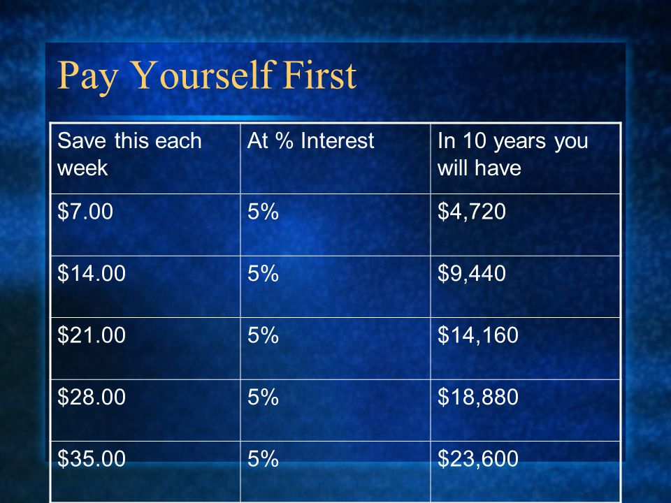 Rule of 72 To determine the interest rate that will double your money in a set number of years: 72 divided by years to double investment = interest rate required