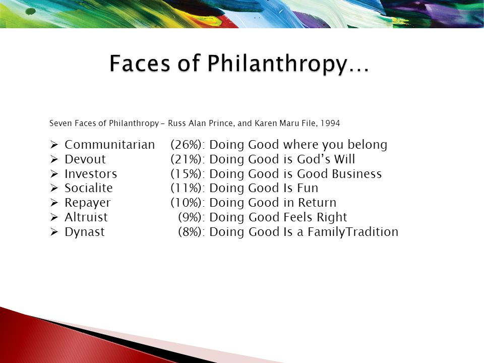 Seven Faces of Philanthropy - Russ Alan Prince, and Karen Maru File, 1994  Communitarian (26%): Doing Good where you belong  Devout (21%): Doing Good is God's Will  Investors (15%): Doing Good is Good Business  Socialite (11%): Doing Good Is Fun  Repayer (10%): Doing Good in Return  Altruist (9%): Doing Good Feels Right  Dynast (8%): Doing Good Is a FamilyTradition