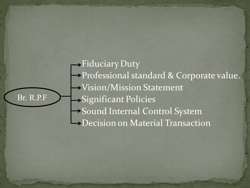 Fiduciary Duty Professional standard & Corporate value. Vision/Mission Statement Significant Policies Sound Internal Control System Decision on Materi