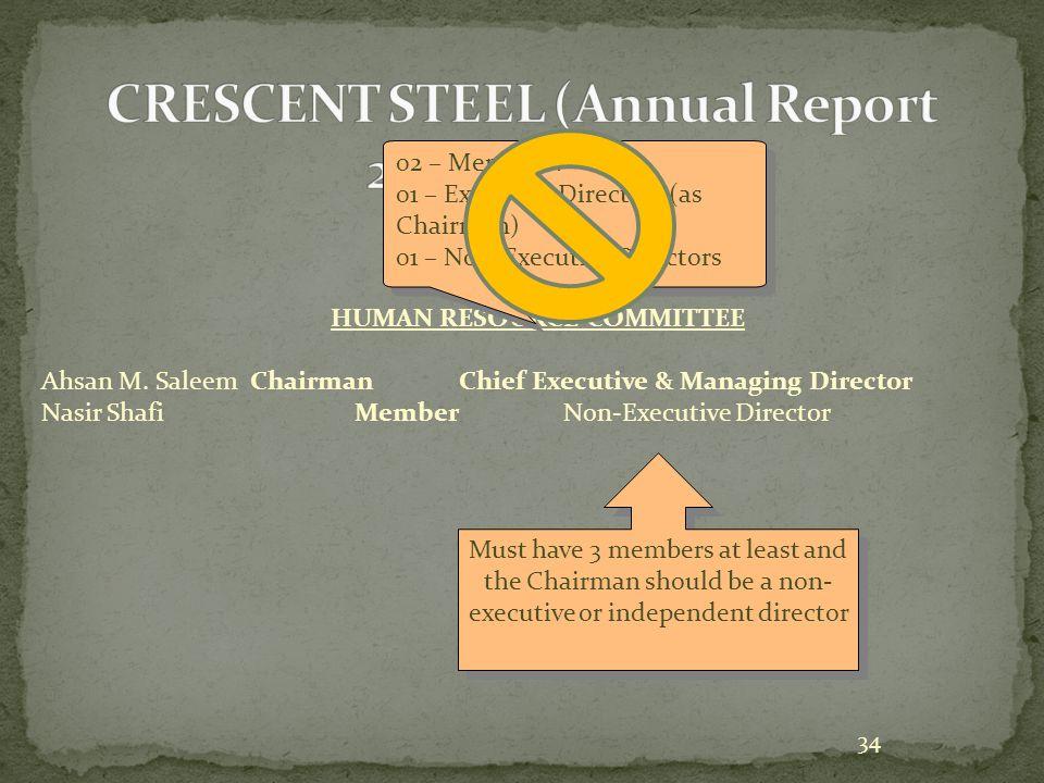 34 HUMAN RESOURCE COMMITTEE Ahsan M. Saleem ChairmanChief Executive & Managing Director Nasir ShafiMemberNon-Executive Director 02 – Members. 01 – Exe