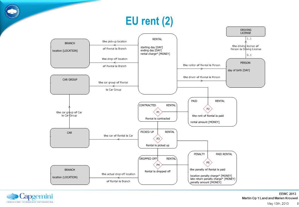 Martin Op 't Land and Marien Krouwel EU rent (2) EEWC 2013 8 May 13th, 2013