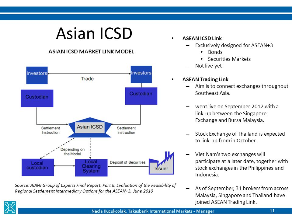Asian ICSD ASEAN ICSD Link – Exclusively designed for ASEAN+3 Bonds Securities Markets – Not live yet ASEAN Trading Link – Aim is to connect exchanges