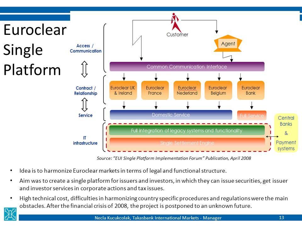 "Euroclear Single Platform Source: ""EUI Single Platform Implementation Forum"" Publication, April 2008 Necla Kucukcolak, Takasbank International Markets"