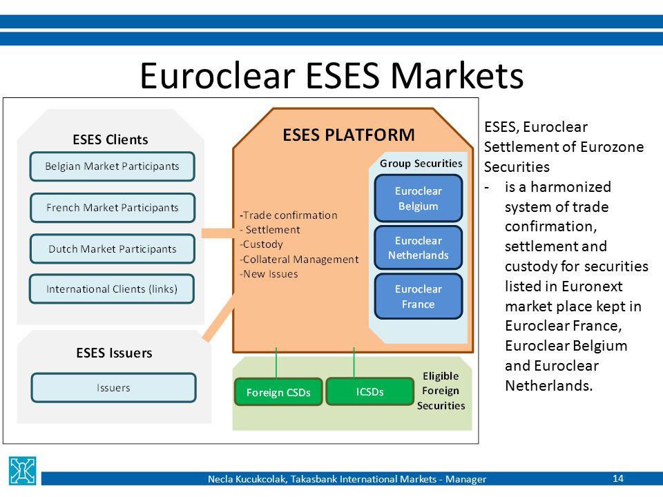 Euroclear ESES Markets Necla Kucukcolak, Takasbank International Markets - Manager ESES, Euroclear Settlement of Eurozone Securities -is a harmonized