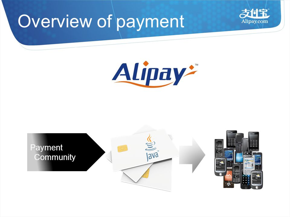 Overview of payment Payment Community