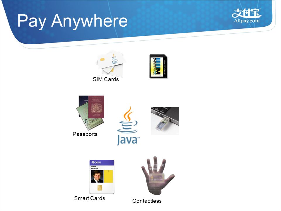 Pay Anywhere Passports Contactless Smart Cards SIM Cards
