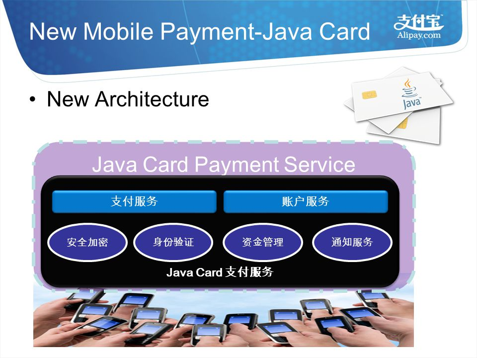 New Mobile Payment-Java Card New Architecture Java Card Payment Service Java Card 支付服务 安全加密 身份验证 资金管理 通知服务 支付服务 账户服务
