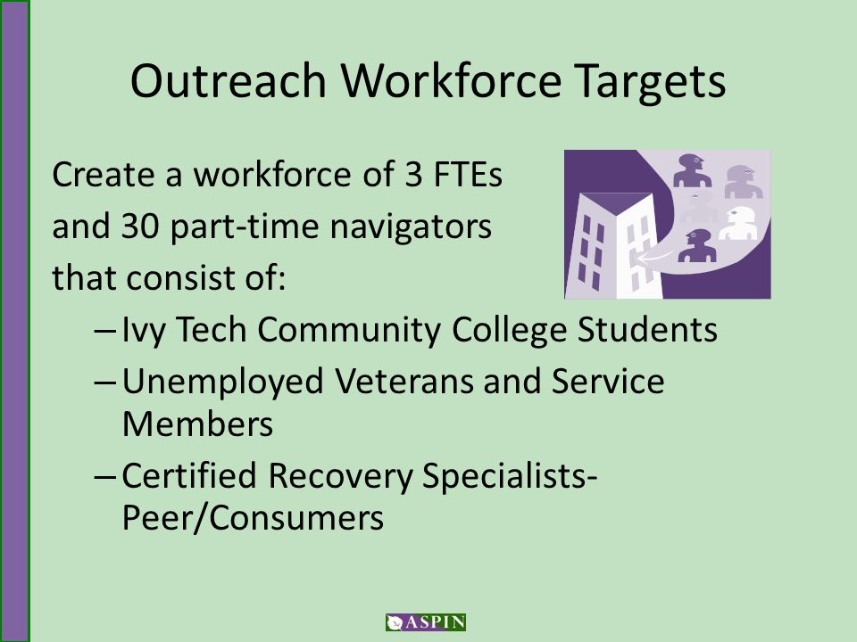 Outreach Workforce Targets Create a workforce of 3 FTEs and 30 part-time navigators that consist of: – Ivy Tech Community College Students – Unemployed Veterans and Service Members – Certified Recovery Specialists- Peer/Consumers