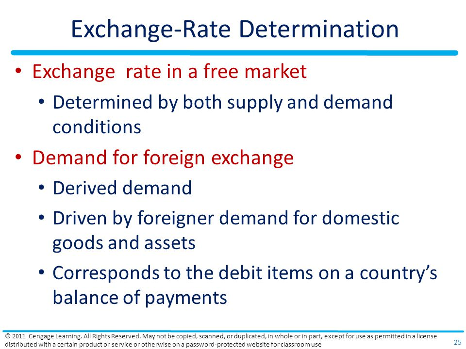 Exchange-Rate Determination Exchange rate in a free market Determined by both supply and demand conditions Demand for foreign exchange Derived demand Driven by foreigner demand for domestic goods and assets Corresponds to the debit items on a country's balance of payments © 2011 Cengage Learning.