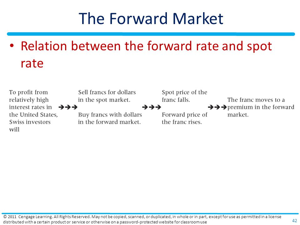 The Forward Market Relation between the forward rate and spot rate © 2011 Cengage Learning. All Rights Reserved. May not be copied, scanned, or duplic