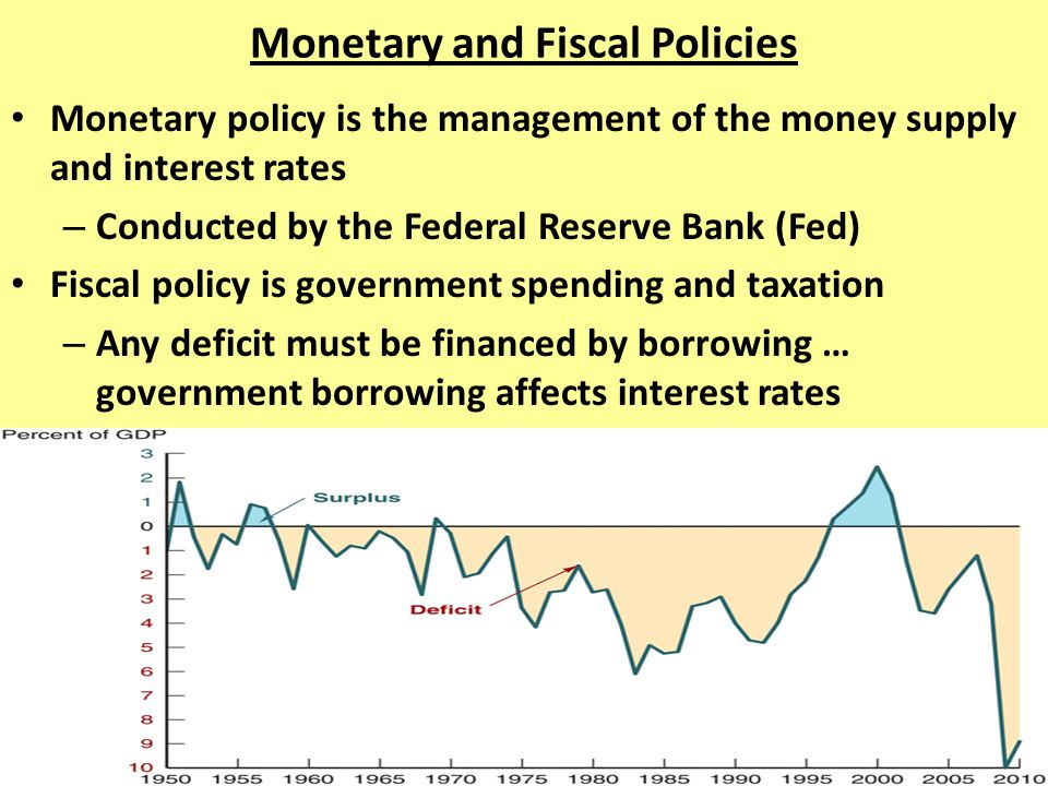Monetary and Fiscal Policies Monetary policy is the management of the money supply and interest rates – Conducted by the Federal Reserve Bank (Fed) Fi