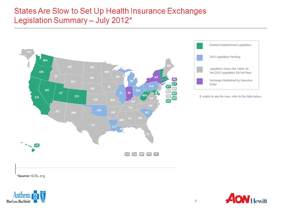 5 *Source: NCSL.org States Are Slow to Set Up Health Insurance Exchanges Legislation Summary – July 2012*