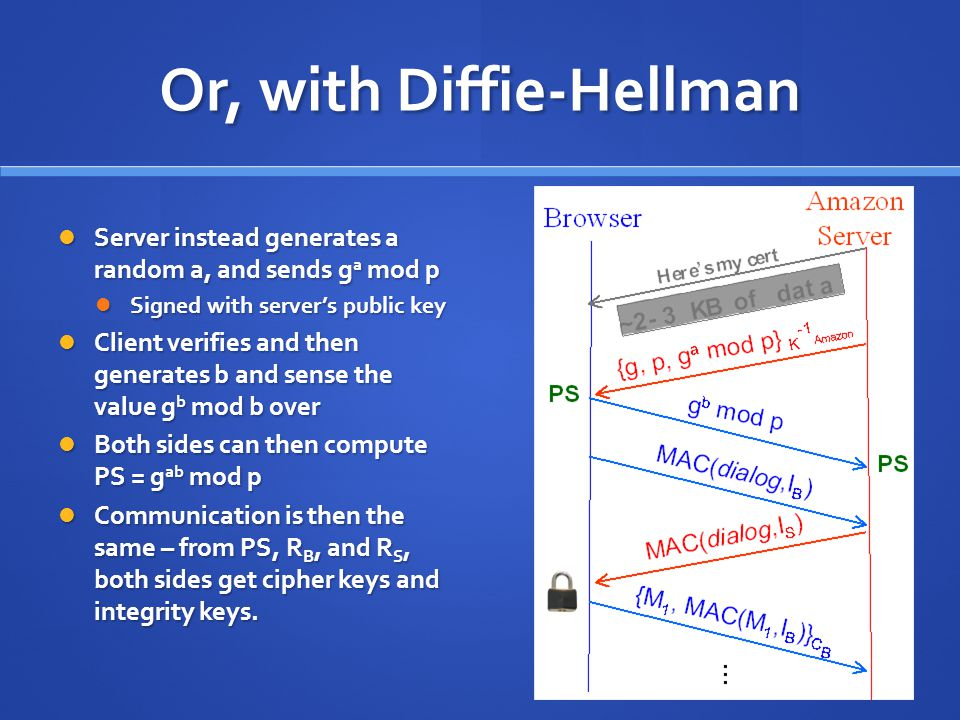 Or, with Diffie-Hellman Server instead generates a random a, and sends g a mod p Server instead generates a random a, and sends g a mod p Signed with server's public key Signed with server's public key Client verifies and then generates b and sense the value g b mod b over Client verifies and then generates b and sense the value g b mod b over Both sides can then compute PS = g ab mod p Both sides can then compute PS = g ab mod p Communication is then the same – from PS, R B, and R S, both sides get cipher keys and integrity keys.