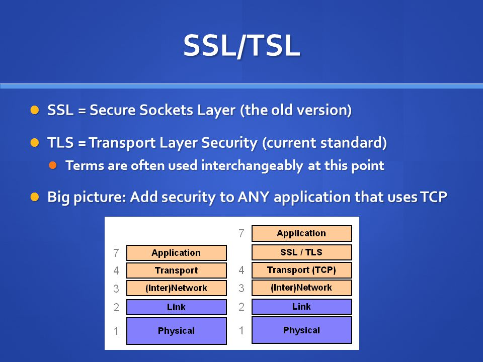 SSL/TSL SSL = Secure Sockets Layer (the old version) SSL = Secure Sockets Layer (the old version) TLS = Transport Layer Security (current standard) TLS = Transport Layer Security (current standard) Terms are often used interchangeably at this point Terms are often used interchangeably at this point Big picture: Add security to ANY application that uses TCP Big picture: Add security to ANY application that uses TCP