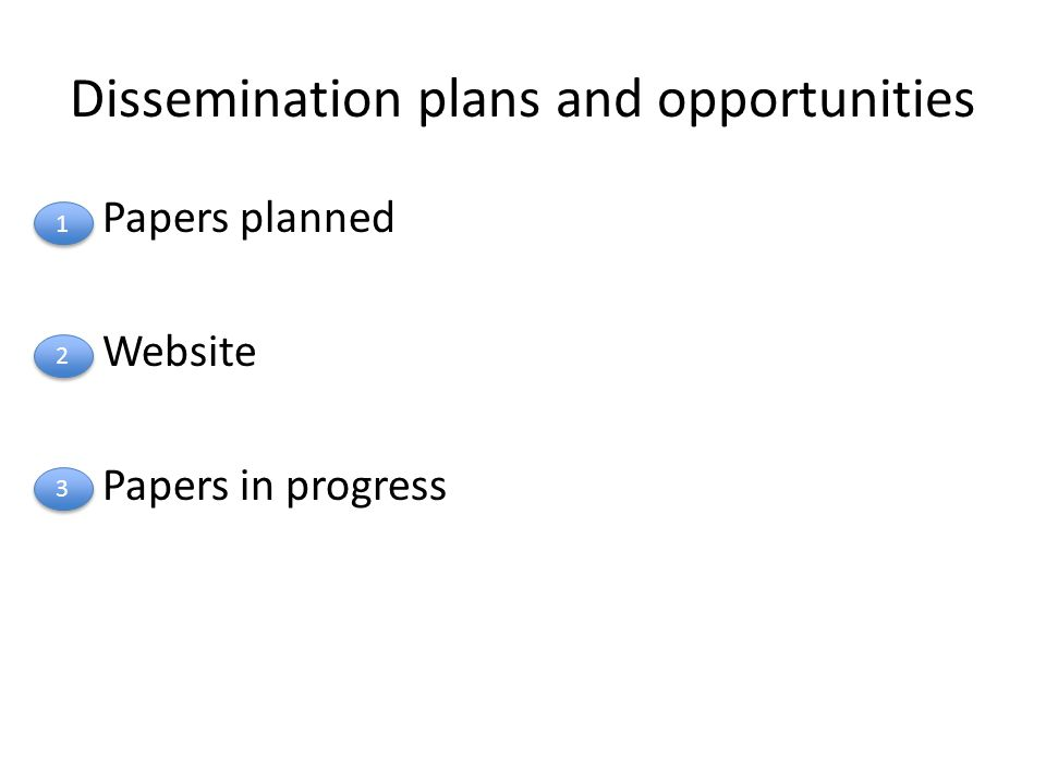 Dissemination plans and opportunities Papers planned Website Papers in progress 1 1 2 2 3 3