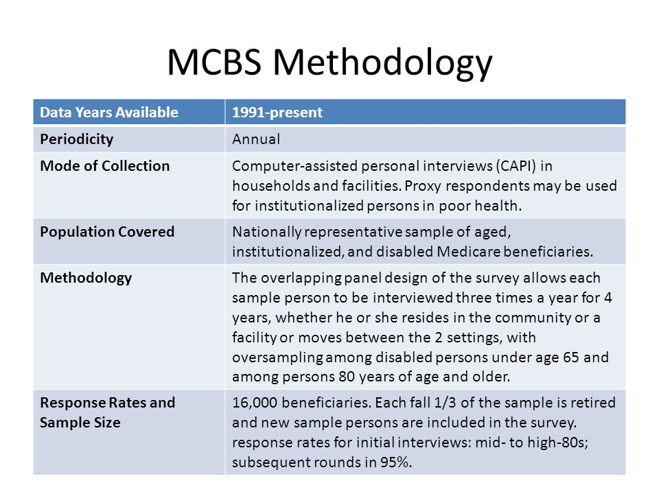MCBS Methodology Data Years Available1991-present PeriodicityAnnual Mode of CollectionComputer-assisted personal interviews (CAPI) in households and facilities.