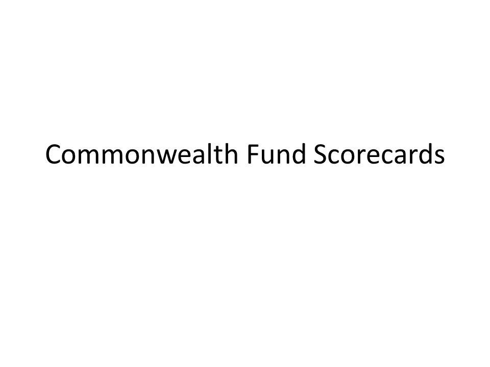 Commonwealth Fund Scorecards