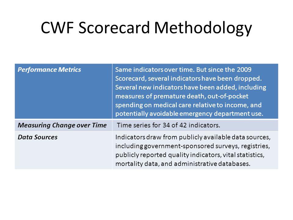 CWF Scorecard Methodology Performance MetricsSame indicators over time.