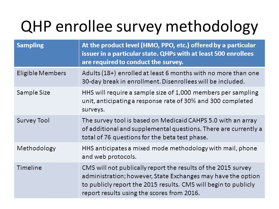QHP enrollee survey methodology SamplingAt the product level (HMO, PPO, etc.) offered by a particular issuer in a particular state.
