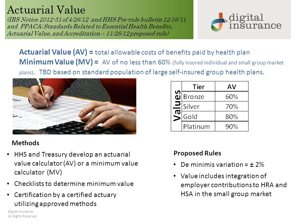 All Rights Reserved Digital Insurance Actuarial Value (IRS Notice 2012-31 of 4/26/12 and HHS Pre-rule bulletin 12/16/11 and PPACA; Standards Related to Essential Health Benefits, Actuarial Value, and Accreditation – 11/26/12 proposed rule) Methods HHS and Treasury develop an actuarial value calculator (AV) or a minimum value calculator (MV) Checklists to determine minimum value Certification by a certified actuary utilizing approved methods Actuarial Value (AV) = total allowable costs of benefits paid by health plan Minimum Value (MV) = AV of no less than 60% (fully insured individual and small group market plans).