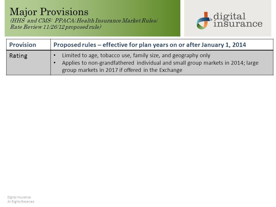 All Rights Reserved Digital Insurance Major Provisions (HHS and CMS: PPACA; Health Insurance Market Rules; Rate Review 11/26/12 proposed rule) ProvisionProposed rules – effective for plan years on or after January 1, 2014 Rating Limited to age, tobacco use, family size, and geography only Applies to non-grandfathered individual and small group markets in 2014; large group markets in 2017 if offered in the Exchange