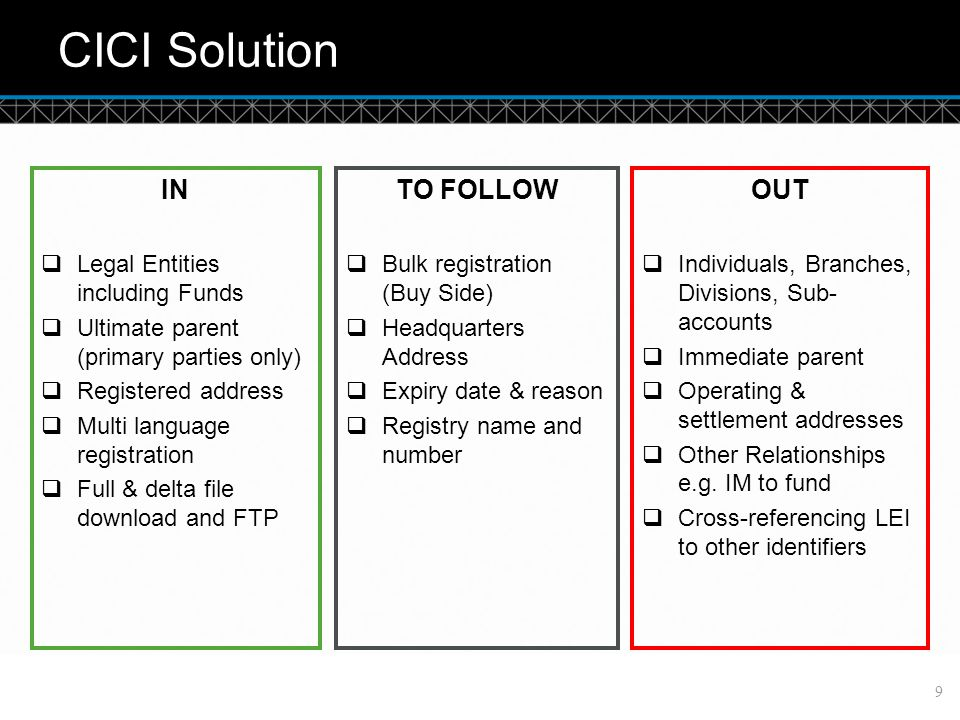© DTCC CICI Solution IN  Legal Entities including Funds  Ultimate parent (primary parties only)  Registered address  Multi language registration  Full & delta file download and FTP OUT  Individuals, Branches, Divisions, Sub- accounts  Immediate parent  Operating & settlement addresses  Other Relationships e.g.