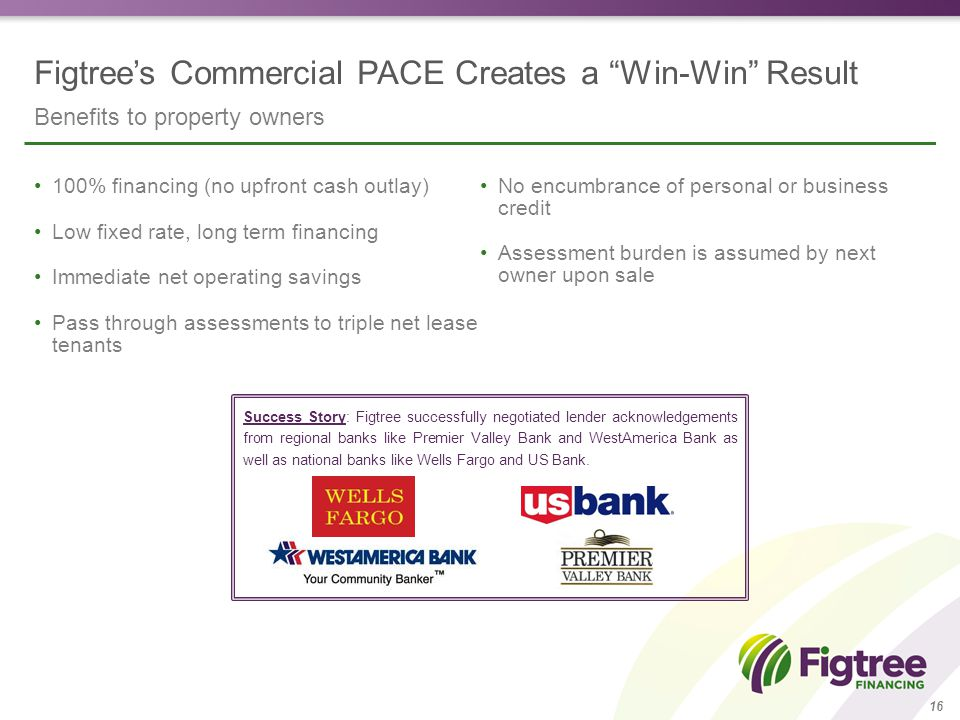 Figtree's Commercial PACE Creates a Win-Win Result Benefits to property owners 16 100% financing (no upfront cash outlay) Low fixed rate, long term financing Immediate net operating savings Pass through assessments to triple net lease tenants No encumbrance of personal or business credit Assessment burden is assumed by next owner upon sale Success Story: Figtree successfully negotiated lender acknowledgements from regional banks like Premier Valley Bank and WestAmerica Bank as well as national banks like Wells Fargo and US Bank.