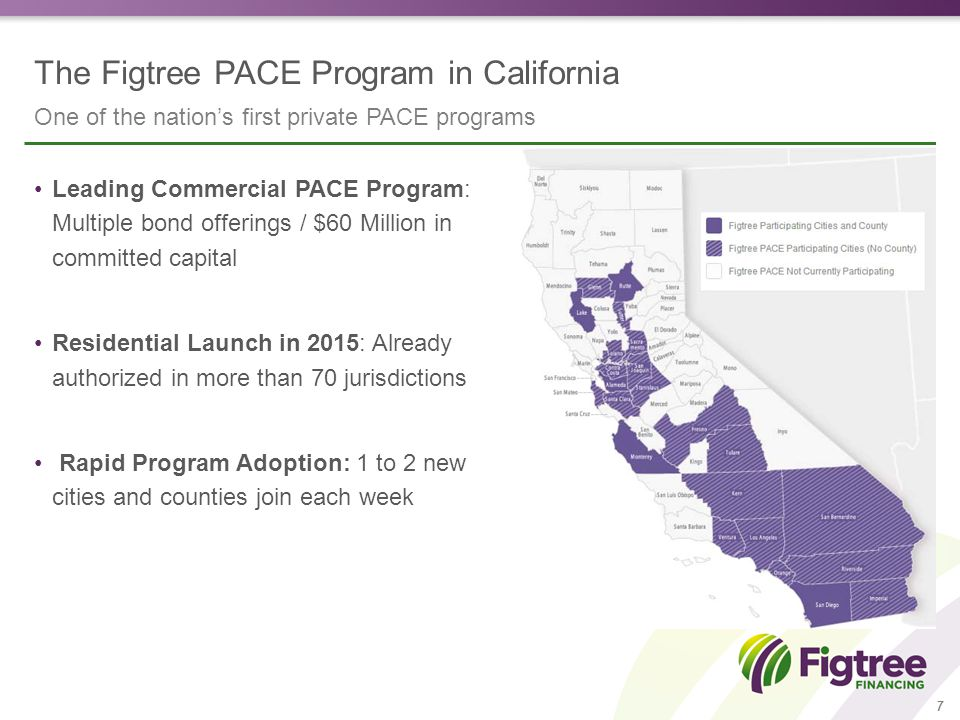 The Figtree PACE Program in California Advantages for Local Governments 8 Easy to Join, No Cost Statewide Judicial Validation No Liability No Exclusivity Job Creation GHG Reduction Increased Accessibility Consumer Protection