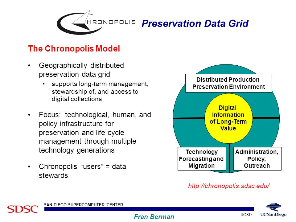 UCSD SAN DIEGO SUPERCOMPUTER CENTER Fran Berman Preservation Data Grid The Chronopolis Model Geographically distributed preservation data grid supports long-term management, stewardship of, and access to digital collections Focus: technological, human, and policy infrastructure for preservation and life cycle management through multiple technology generations Chronopolis users = data stewards Digital Information of Long-Term Value Distributed Production Preservation Environment Technology Forecasting and Migration Administration, Policy, Outreach http://chronopolis.sdsc.edu/