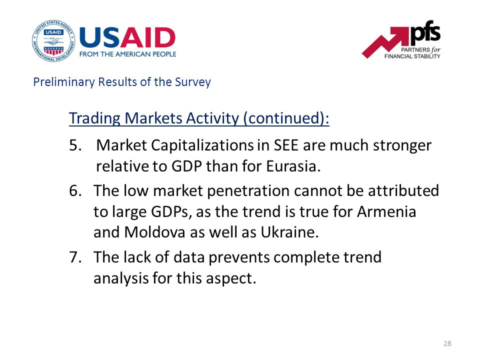 28 Trading Markets Activity (continued): 5.Market Capitalizations in SEE are much stronger relative to GDP than for Eurasia.