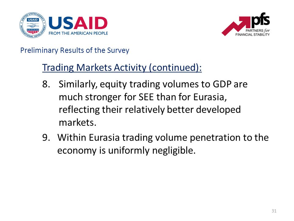 31 Trading Markets Activity (continued): 8.Similarly, equity trading volumes to GDP are much stronger for SEE than for Eurasia, reflecting their relat