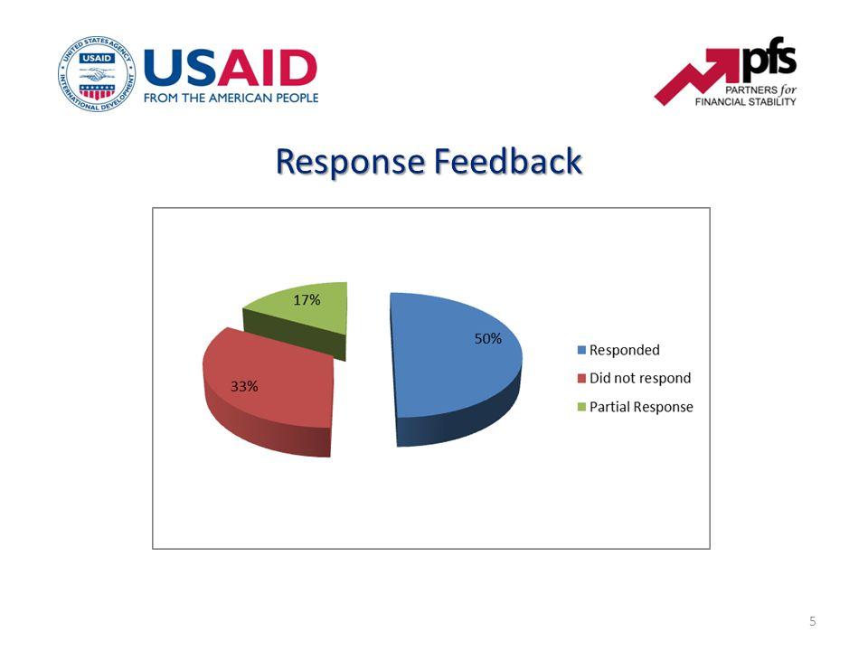 5 Response Feedback