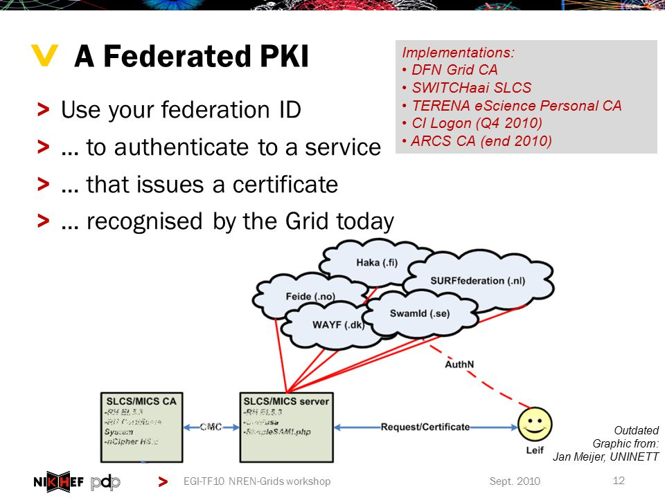 > > A Federated PKI >Use your federation ID >... to authenticate to a service >...