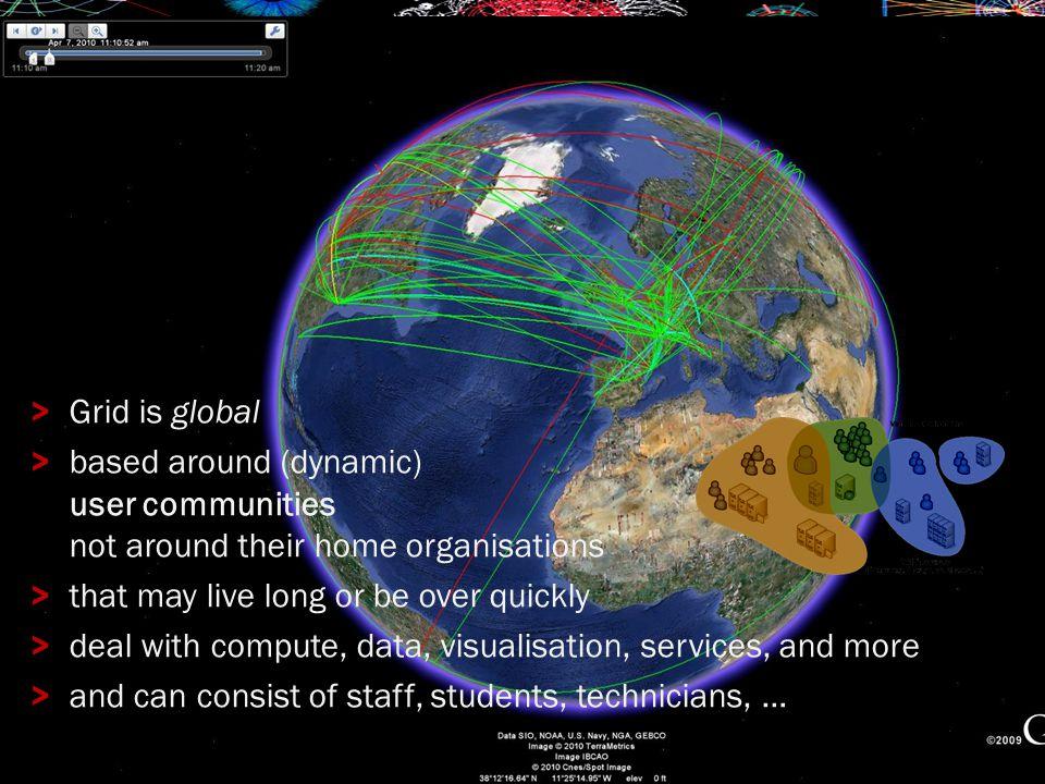 > > A Typical Grid Scenario Sept. 2010EGI-TF10 NREN-Grids workshop 3