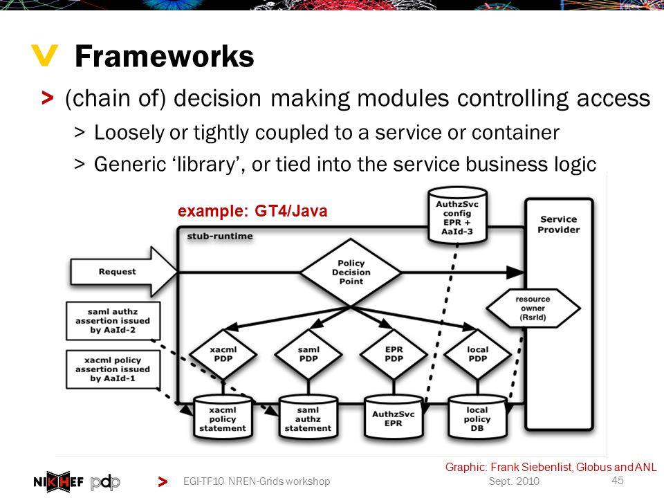 > > Frameworks Sept.