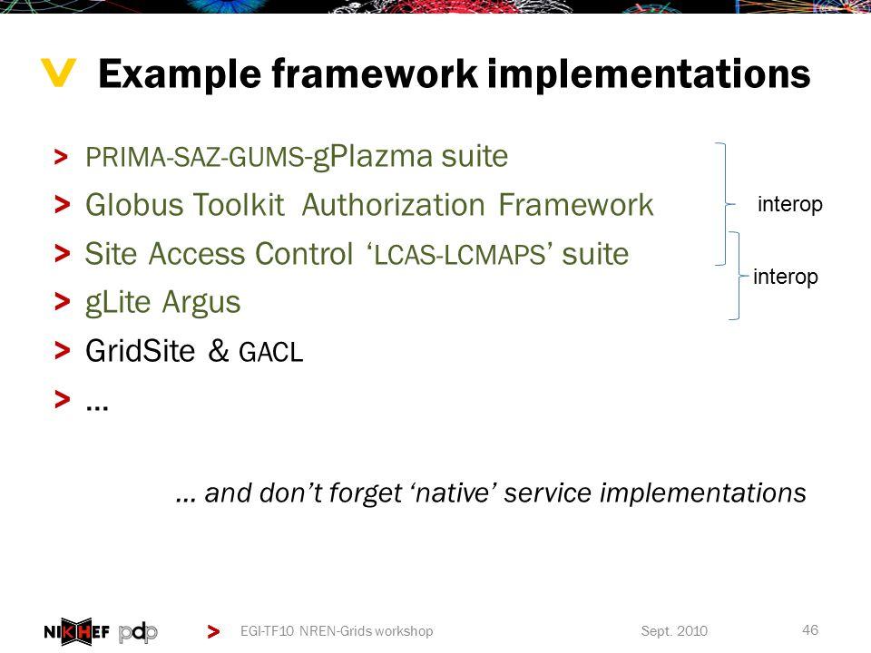 > > Example framework implementations >PRIMA-SAZ-GUMS -gPlazma suite >Globus Toolkit Authorization Framework >Site Access Control ' LCAS-LCMAPS ' suite >gLite Argus >GridSite & GACL >......