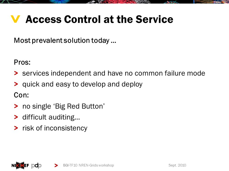 > > Access Control at the Service 50Sept.