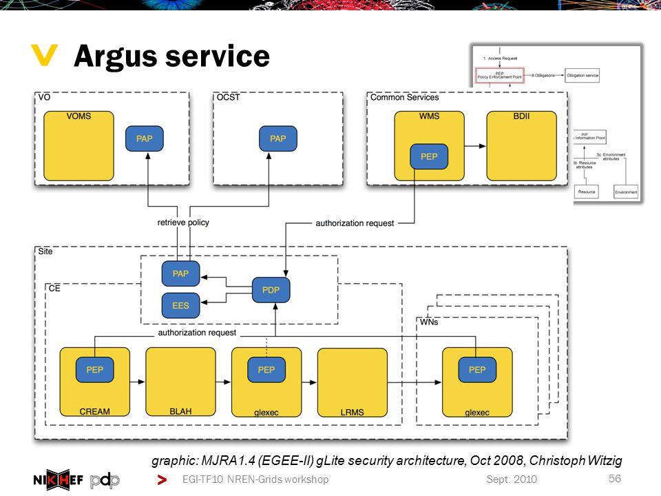 > > Argus service Sept.