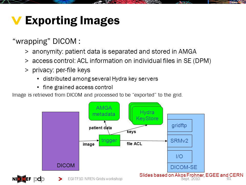 > > Exporting Images wrapping DICOM : >anonymity: patient data is separated and stored in AMGA >access control: ACL information on individual files in SE (DPM) >privacy: per-file keys distributed among several Hydra key servers fine grained access control Image is retrieved from DICOM and processed to be exported to the grid.