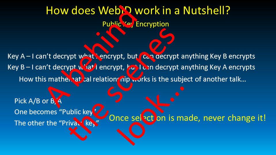 How does WebID work in a Nutshell.