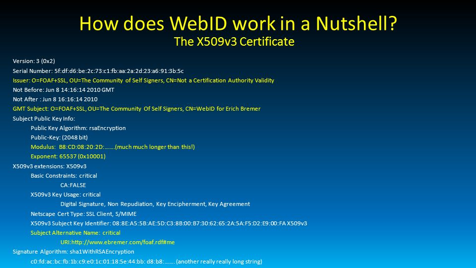 How does WebID work in a Nutshell.