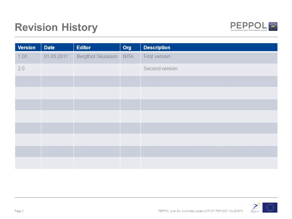 PEPPOL is an EU co-funded project CIP-ICT PSP-2007 No 224974 PEPPOL Conformance and testing - 4 - X