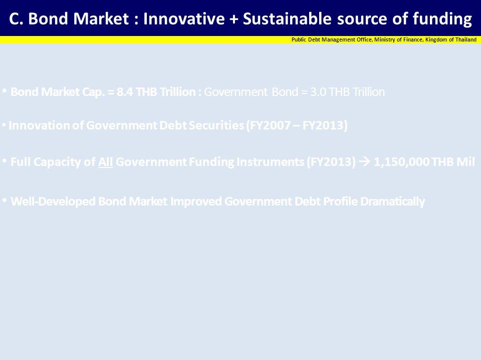 Public Debt Management Office, Ministry of Finance, Kingdom of Thailand C.