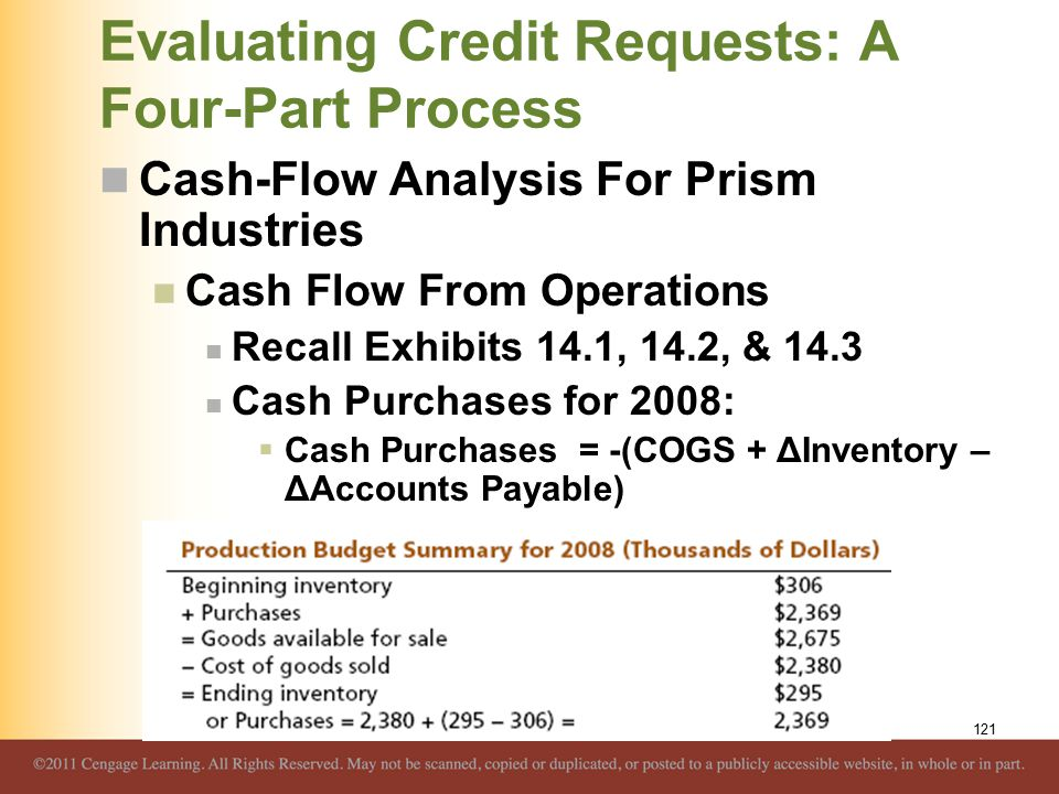 Evaluating Credit Requests: A Four-Part Process Cash-Flow Analysis For Prism Industries Cash Flow From Operations Recall Exhibits 14.1, 14.2, & 14.3 C